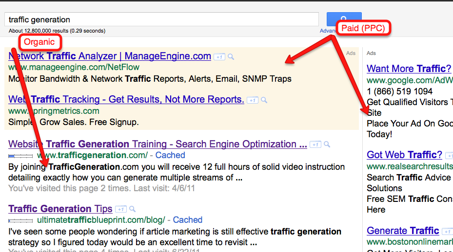 search engine traffic as traffic source