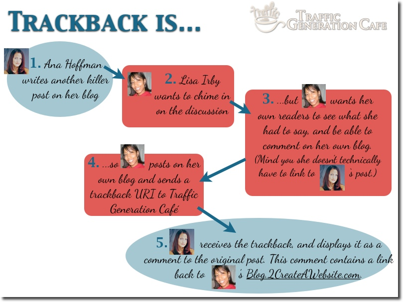 what is wordpress trackback