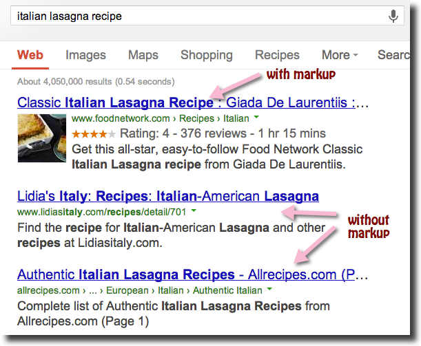 Google In Depth Articles How To Rank For Them In Google Search