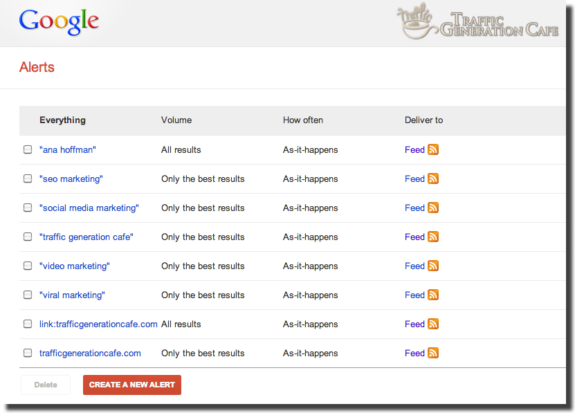 google alerts for marketing news