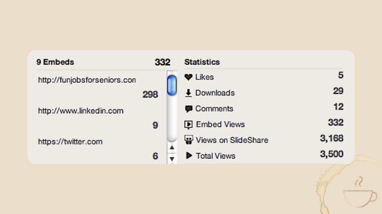 What first SlideShare deck stats looked like