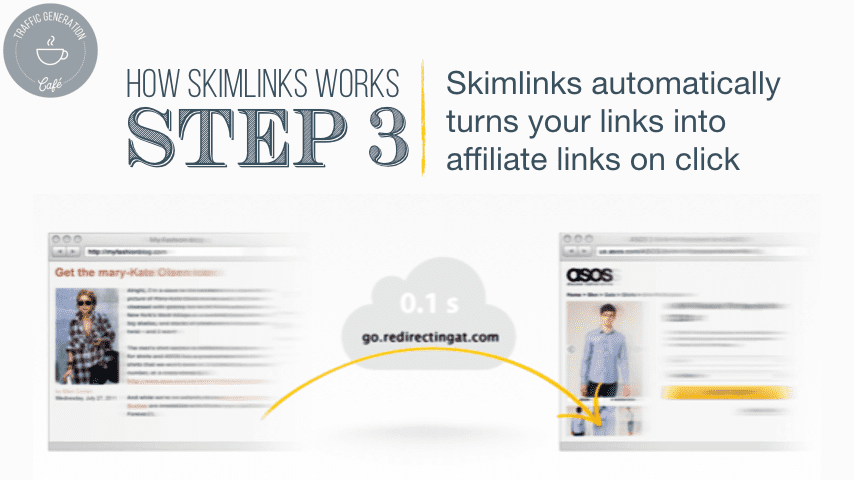 How does Skimlinks work: step 3