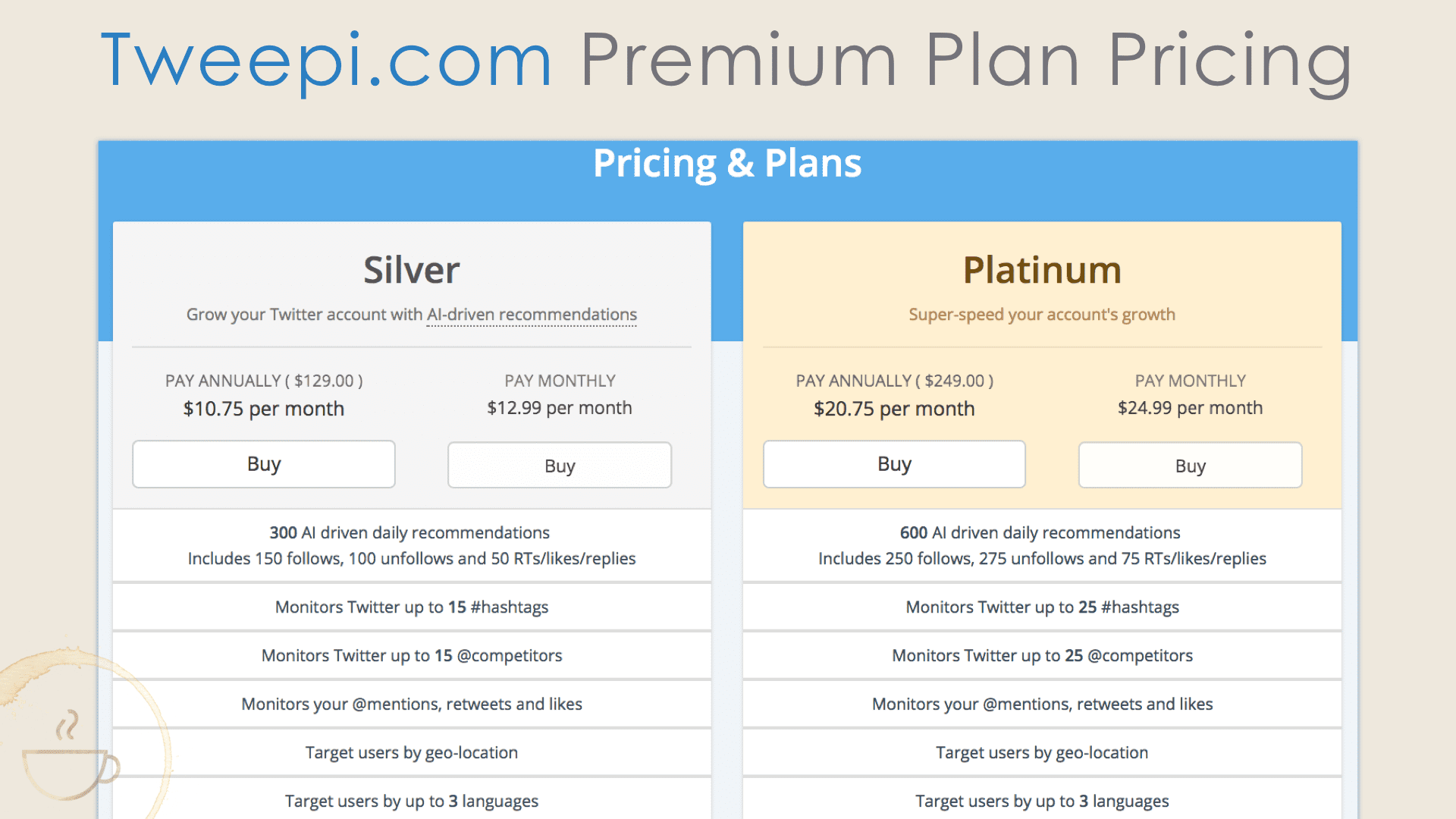 Tweepi.com pricing.