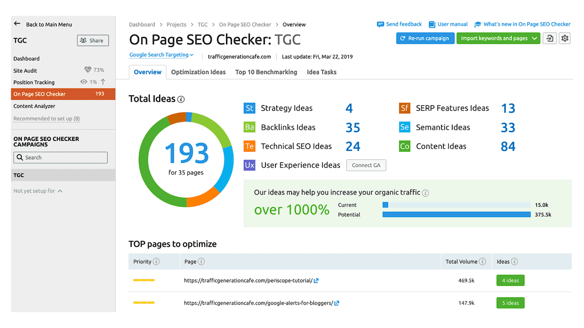 Take closer look at SEMrush On Page SEO Checker Overview