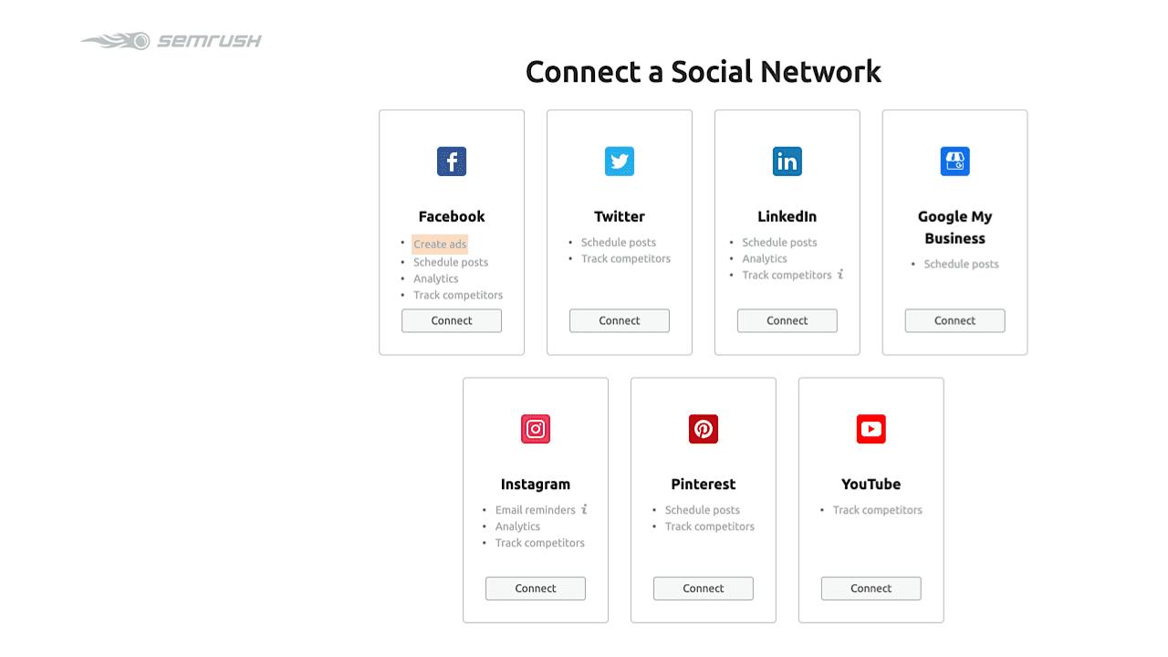 Connect social media networks to SEMrush Social Media Tracker